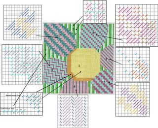 PS08 Small Retro Flower stitch diagrams