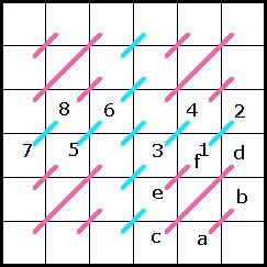 C Framed Mosaic Stitch  diagram