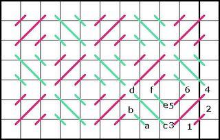 D Reverse Mosaic Stitch diagram