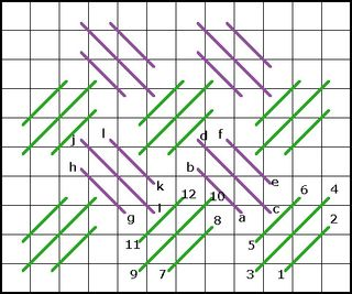 Criss Cross Hungarian Stitch diagram
